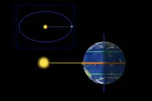 ikukids-espace-science-maree-equinoxe-solstice-saisons-printemps-ete-automne-hiver-rotation-lune
