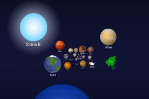 ikukids-echelle-univers-infiniment-petit-grand-tailles-comparaison-homme