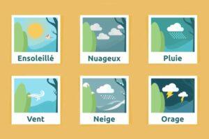 ikukids-temps-atmospherique-enfants-maternelle-eduction-soleil-pluie-nuage-vent